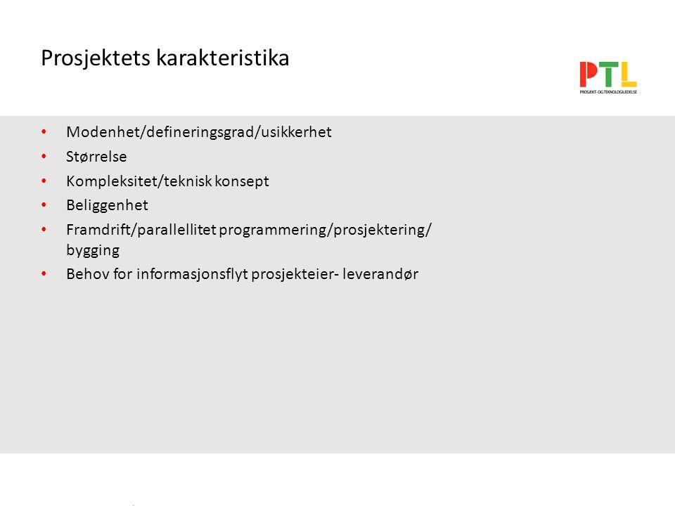SEN 28.01.04 Prosjektorg.