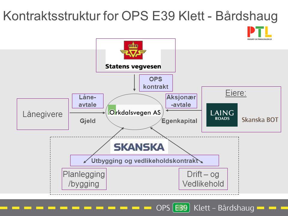 Kontraktsstruktur for OPS E39 Klett - Bårdshaug OPS kontrakt Drift – og Vedlikehold Planlegging /bygging Lånegivere Utbygging og vedlikeholdskontrakt Gjeld Egenkapital Eiere: Låne- avtale Aksjonær -avtale