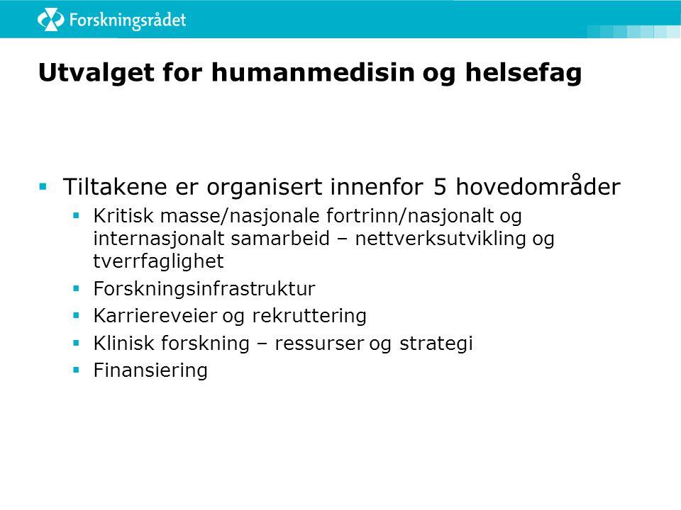 Utvalget for humanmedisin og helsefag  Tiltakene er organisert innenfor 5 hovedområder  Kritisk masse/nasjonale fortrinn/nasjonalt og internasjonalt samarbeid – nettverksutvikling og tverrfaglighet  Forskningsinfrastruktur  Karriereveier og rekruttering  Klinisk forskning – ressurser og strategi  Finansiering