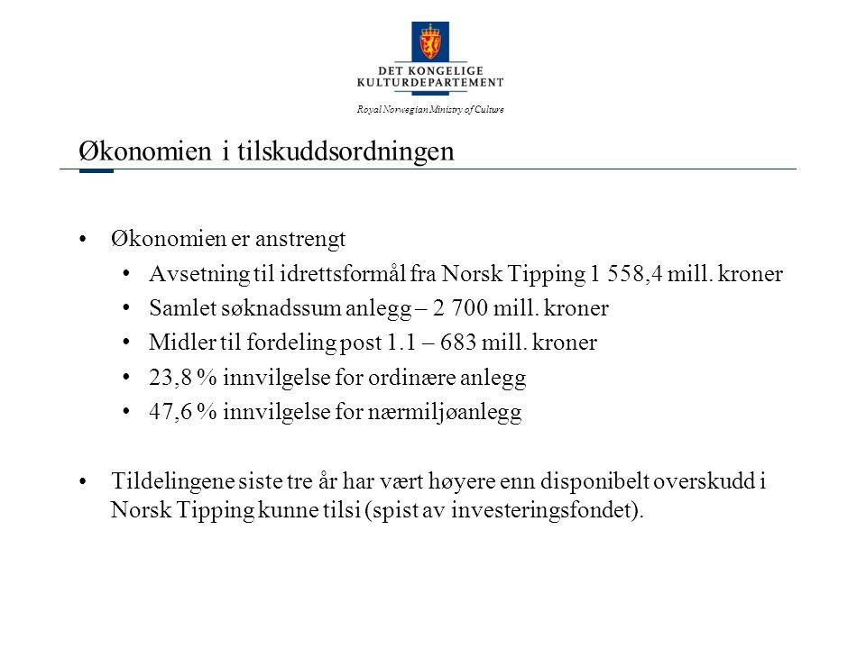 Royal Norwegian Ministry of Culture Økonomien i tilskuddsordningen •Økonomien er anstrengt •Avsetning til idrettsformål fra Norsk Tipping 1 558,4 mill