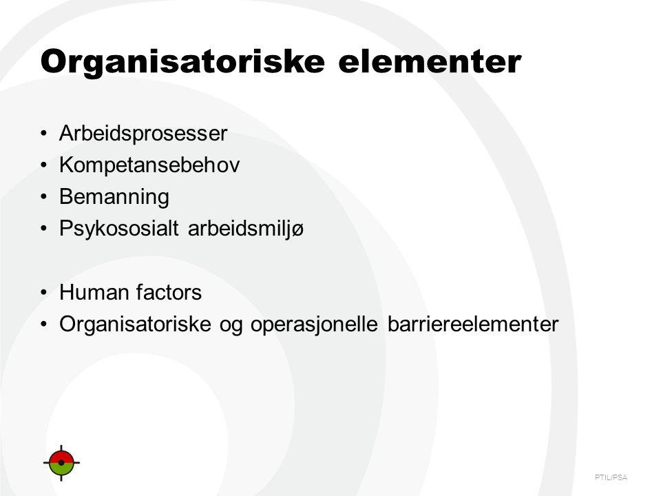 PTIL/PSA Organisatoriske elementer •Arbeidsprosesser •Kompetansebehov •Bemanning •Psykososialt arbeidsmiljø •Human factors •Organisatoriske og operasj
