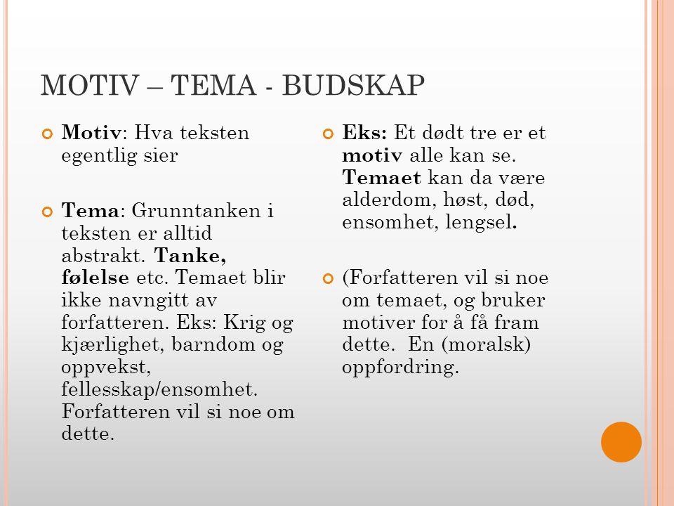 MOTIV – TEMA - BUDSKAP Motiv : Hva teksten egentlig sier Tema : Grunntanken i teksten er alltid abstrakt.