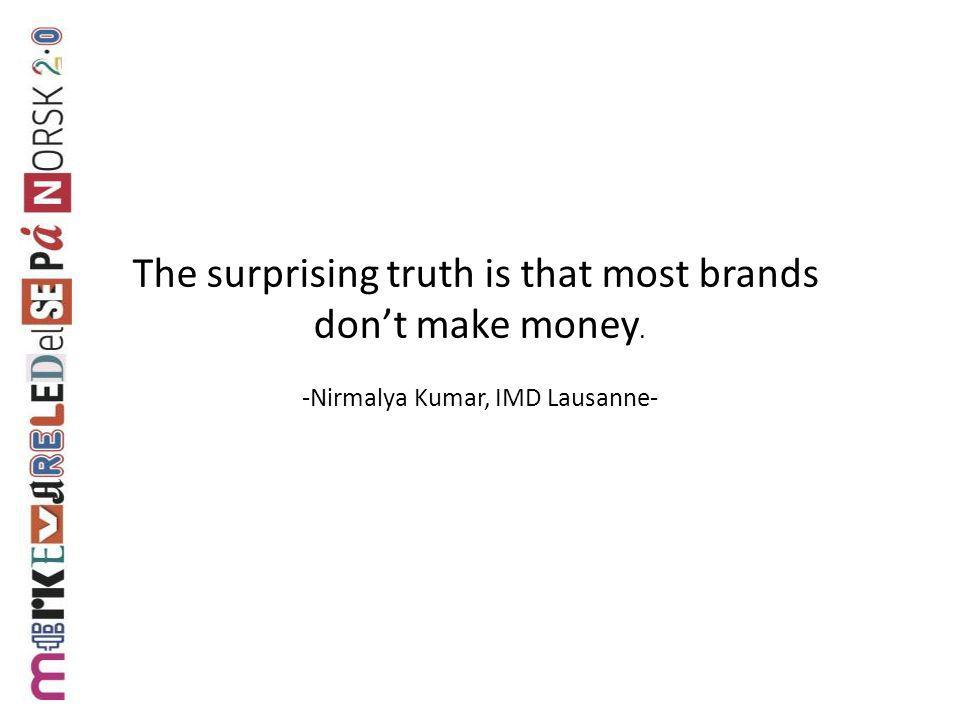 The surprising truth is that most brands don't make money. -Nirmalya Kumar, IMD Lausanne-
