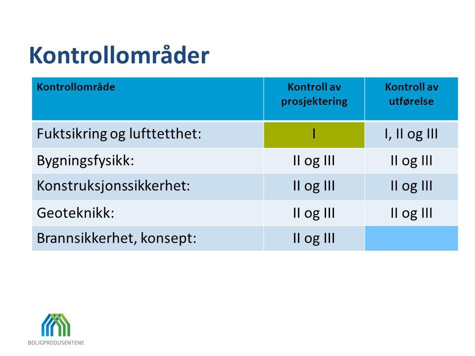 Kontrollområder KontrollområdeKontroll av prosjektering Kontroll av utførelse Fuktsikring og lufttetthet:II, II og III Bygningsfysikk:II og III Konstr