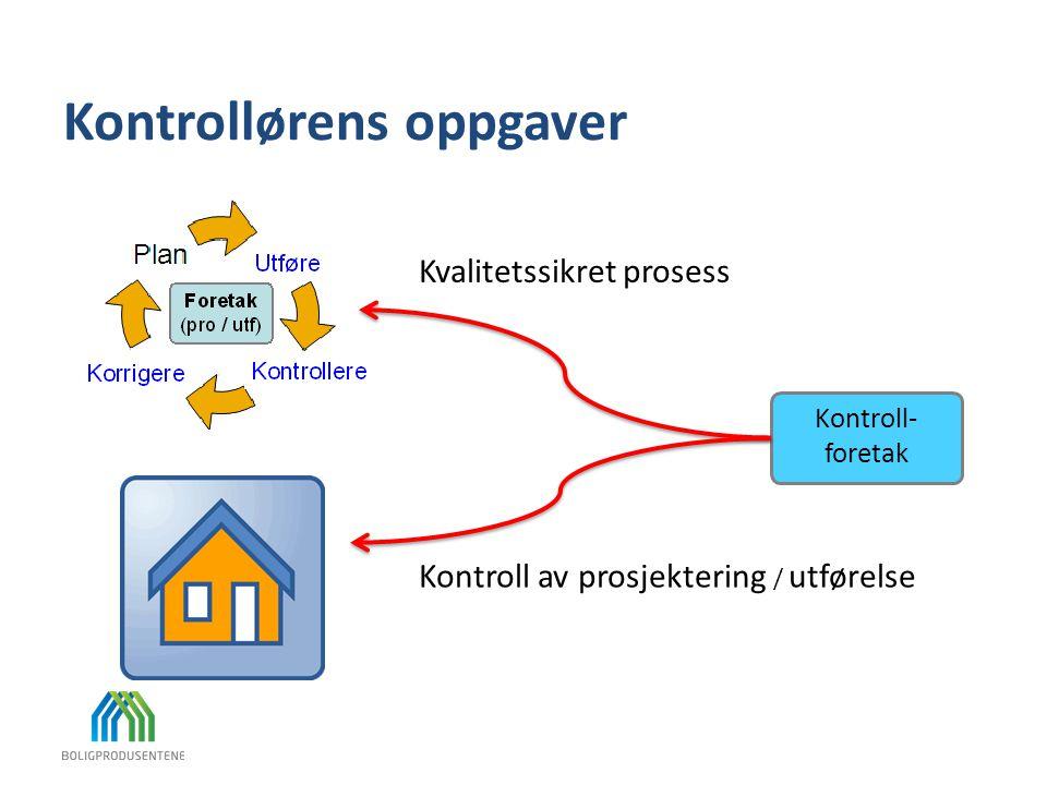 Kontrollørens oppgaver Kontroll- foretak Kvalitetssikret prosess Kontroll av prosjektering / utførelse