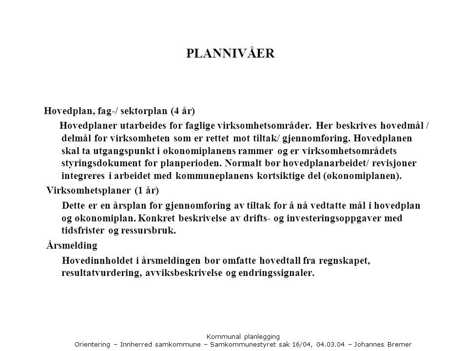 Kommunal planlegging Orientering – Innherred samkommune – Samkommunestyret sak 16/04, 04.03.04 – Johannes Bremer PLANNIVÅER Hovedplan, fag-/ sektorplan (4 år) Hovedplaner utarbeides for faglige virksomhetsområder.