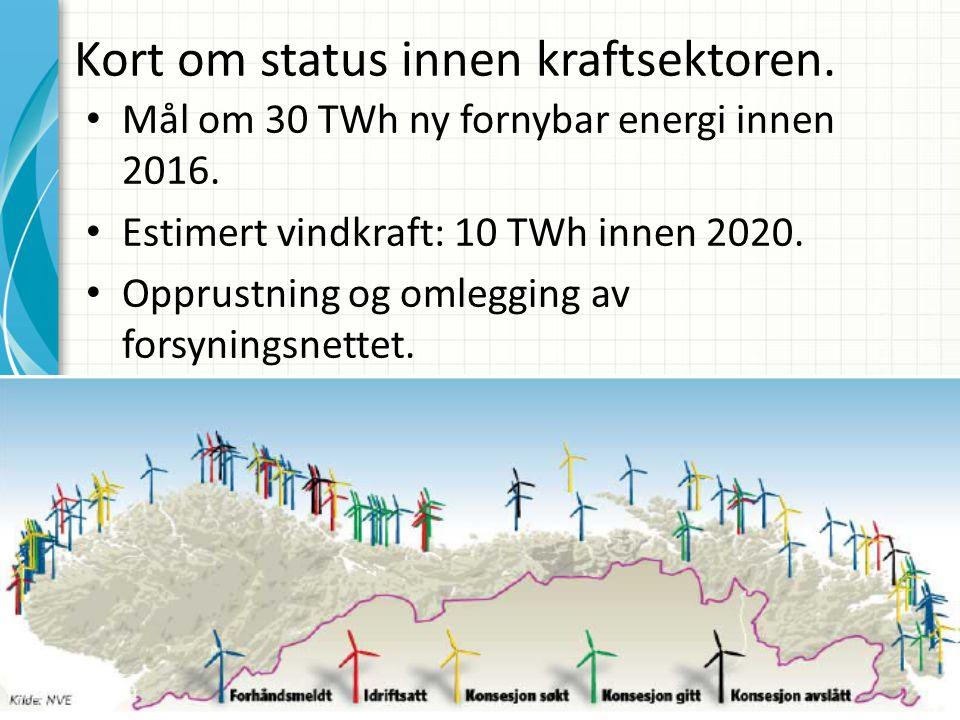 Kort om status innen kraftsektoren. • Mål om 30 TWh ny fornybar energi innen 2016. • Estimert vindkraft: 10 TWh innen 2020. • Opprustning og omlegging