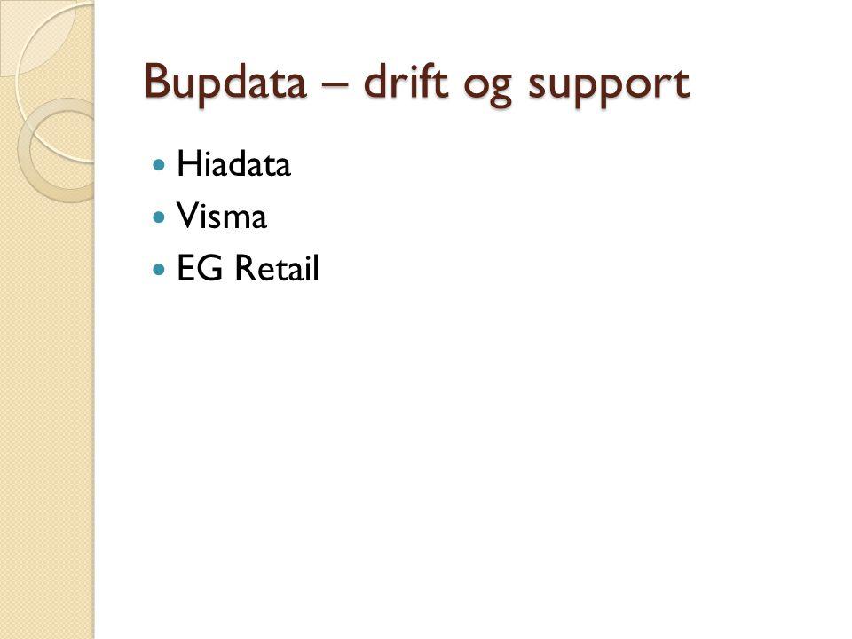 Bupdata – drift og support  Hiadata  Visma  EG Retail
