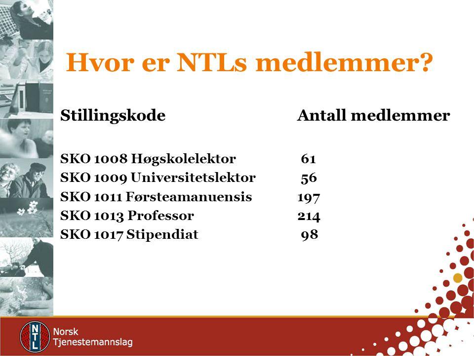 Hvor er NTLs medlemmer.