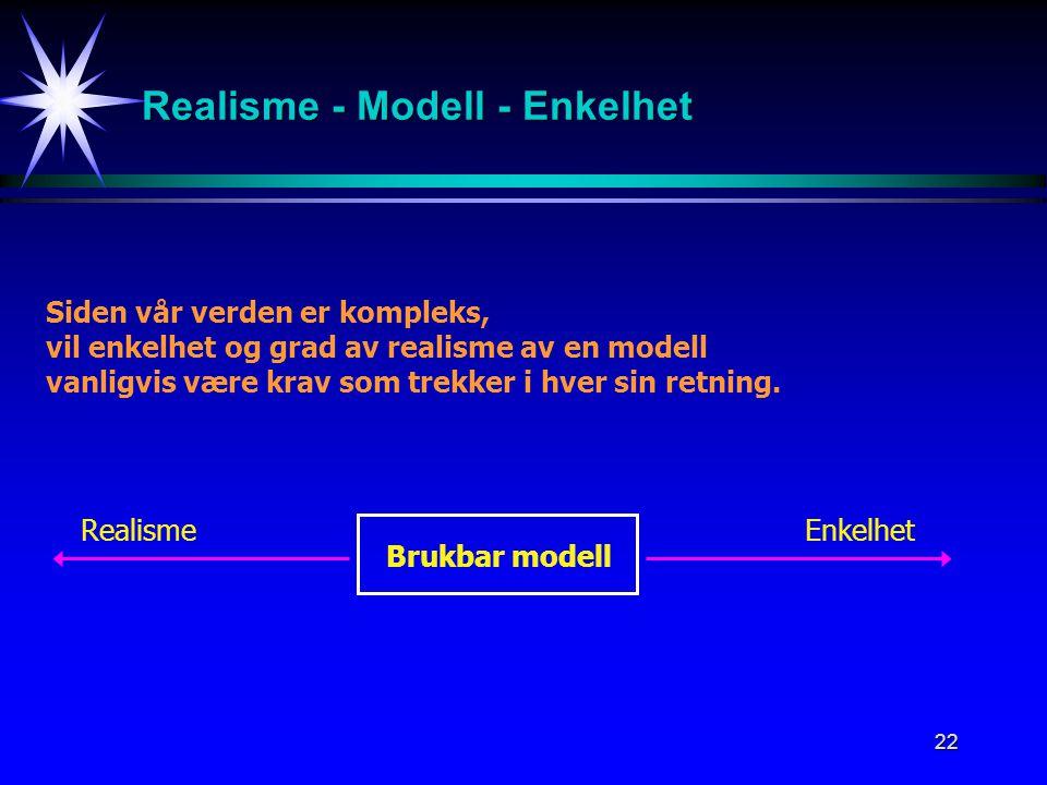 22 Realisme - Modell - Enkelhet Siden vår verden er kompleks, vil enkelhet og grad av realisme av en modell vanligvis være krav som trekker i hver sin