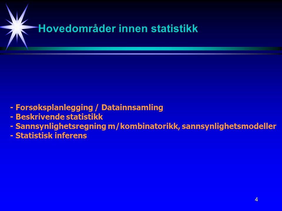 4 Hovedområder innen statistikk - Forsøksplanlegging / Datainnsamling - Beskrivende statistikk - Sannsynlighetsregning m/kombinatorikk, sannsynlighets