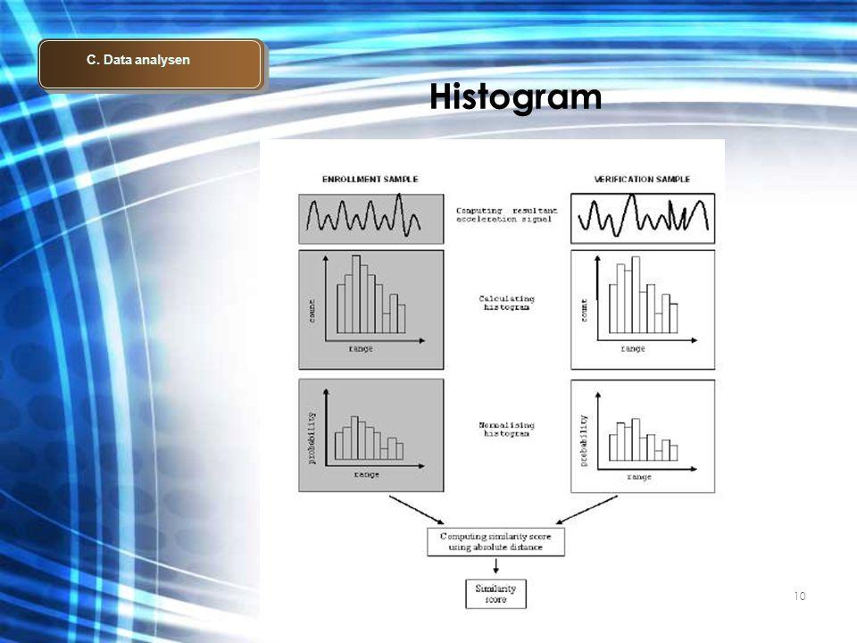 10 C. Data analysen Histogram