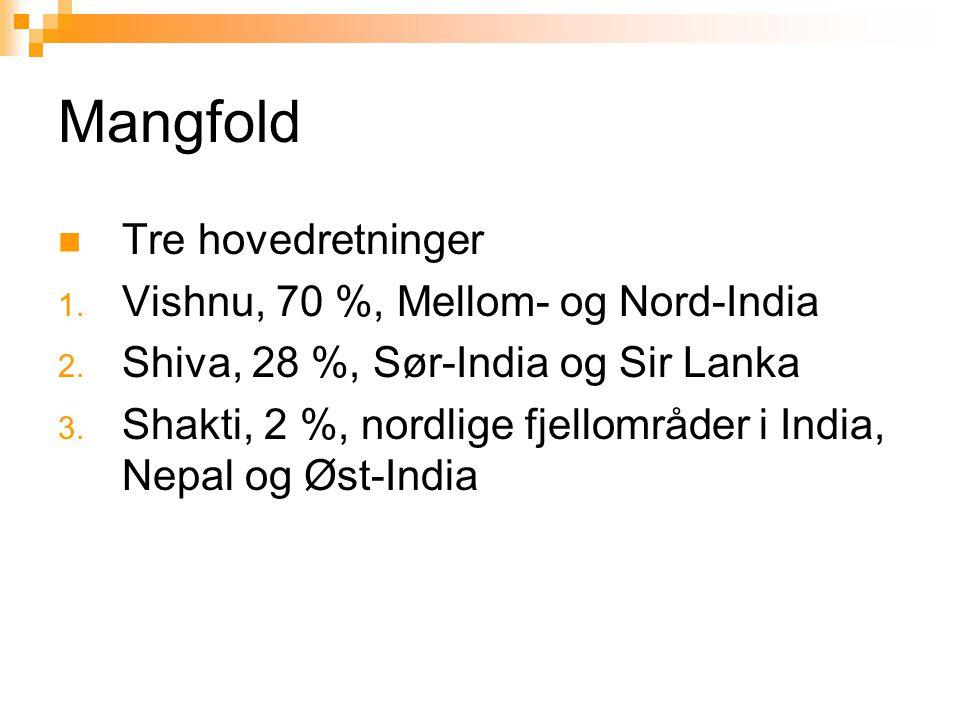 Mangfold  Tre hovedretninger 1. Vishnu, 70 %, Mellom- og Nord-India 2. Shiva, 28 %, Sør-India og Sir Lanka 3. Shakti, 2 %, nordlige fjellområder i In