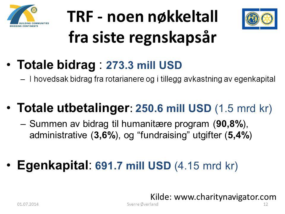 TRF - noen nøkkeltall fra siste regnskapsår •Totale bidrag : 273.3 mill USD –I hovedsak bidrag fra rotarianere og i tillegg avkastning av egenkapital •Totale utbetalinger : 250.6 mill USD (1.5 mrd kr) –Summen av bidrag til humanitære program (90,8%), administrative (3,6%), og fundraising utgifter (5,4%) •Egenkapital: 691.7 mill USD (4.15 mrd kr) Kilde: www.charitynavigator.com 01.07.2014Sverre Øverland12
