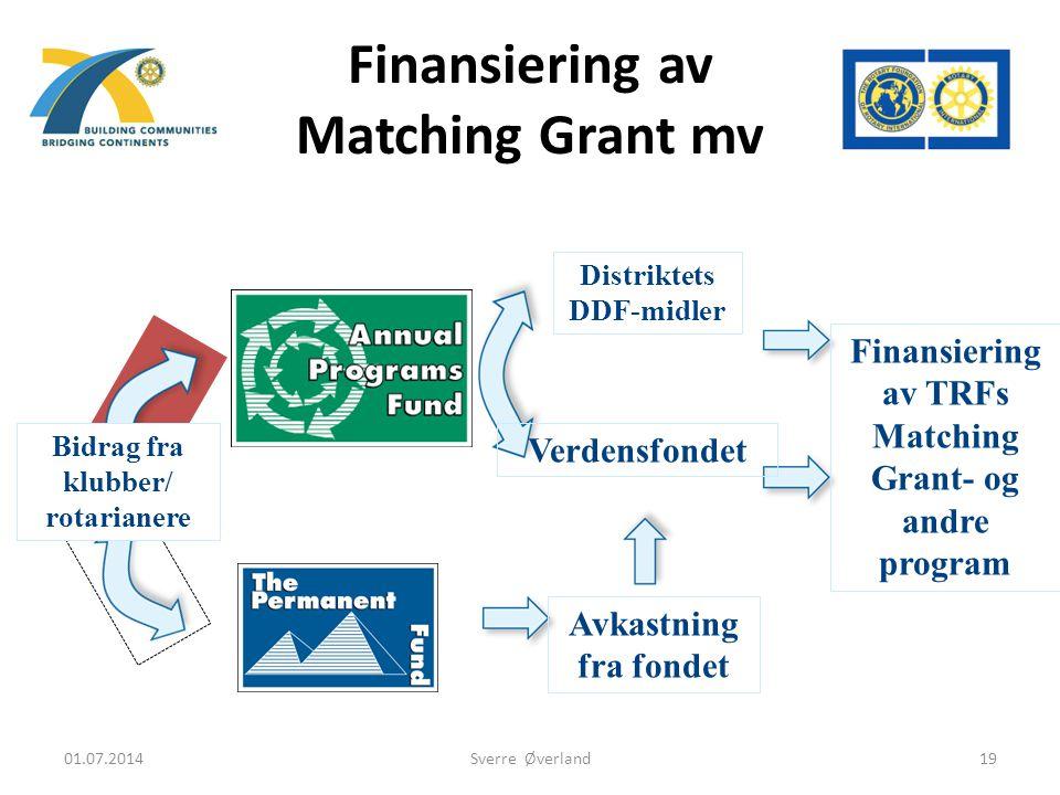 Finansiering av Matching Grant mv Avkastning fra fondet Distriktets DDF-midler Verdensfondet Finansiering av TRFs Matching Grant- og andre program Bidrag fra klubber/ rotarianere 01.07.201419Sverre Øverland