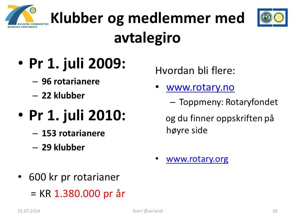 Klubber og medlemmer med avtalegiro • Pr 1.juli 2009: – 96 rotarianere – 22 klubber • Pr 1.
