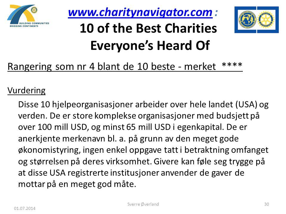 www.charitynavigator.comwww.charitynavigator.com : 10 of the Best Charities Everyone's Heard Of Rangering som nr 4 blant de 10 beste - merket **** Vurdering Disse 10 hjelpeorganisasjoner arbeider over hele landet (USA) og verden.