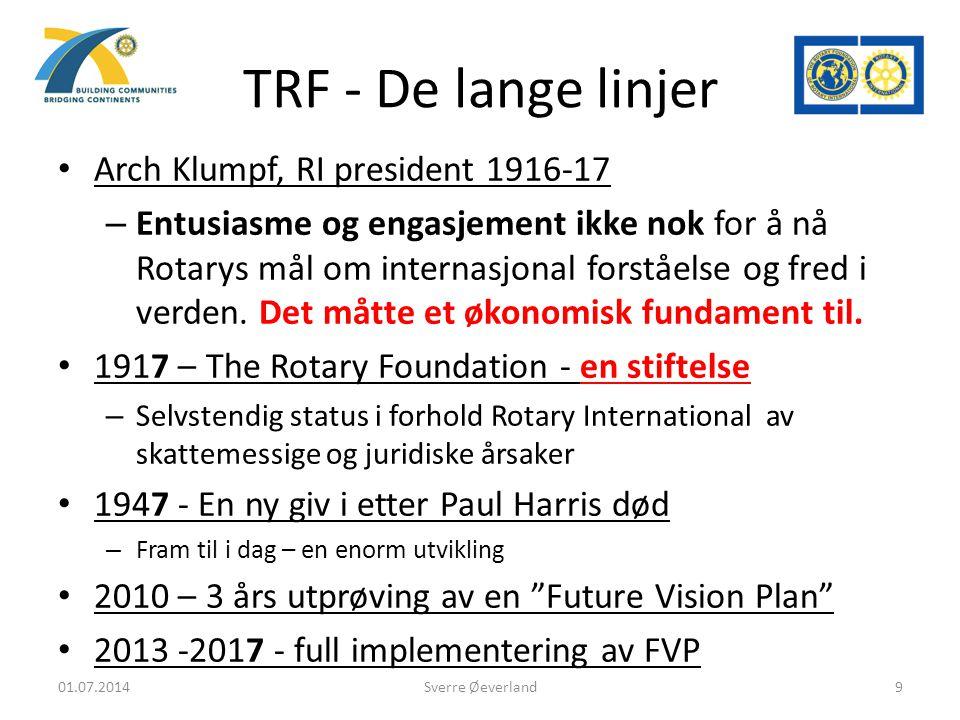 TRF - De lange linjer • Arch Klumpf, RI president 1916-17 – Entusiasme og engasjement ikke nok for å nå Rotarys mål om internasjonal forståelse og fred i verden.