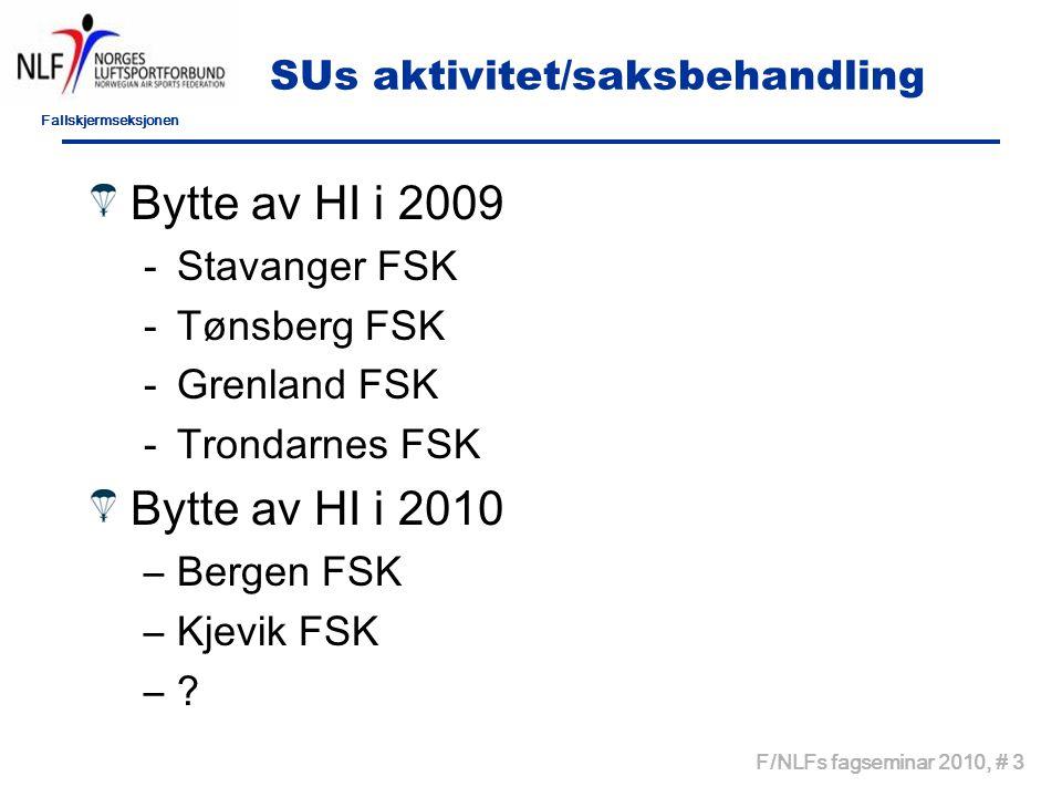 Fallskjermseksjonen F/NLFs fagseminar 2010, # 3 SUs aktivitet/saksbehandling Bytte av HI i 2009 -Stavanger FSK -Tønsberg FSK -Grenland FSK -Trondarnes FSK Bytte av HI i 2010 –Bergen FSK –Kjevik FSK – –
