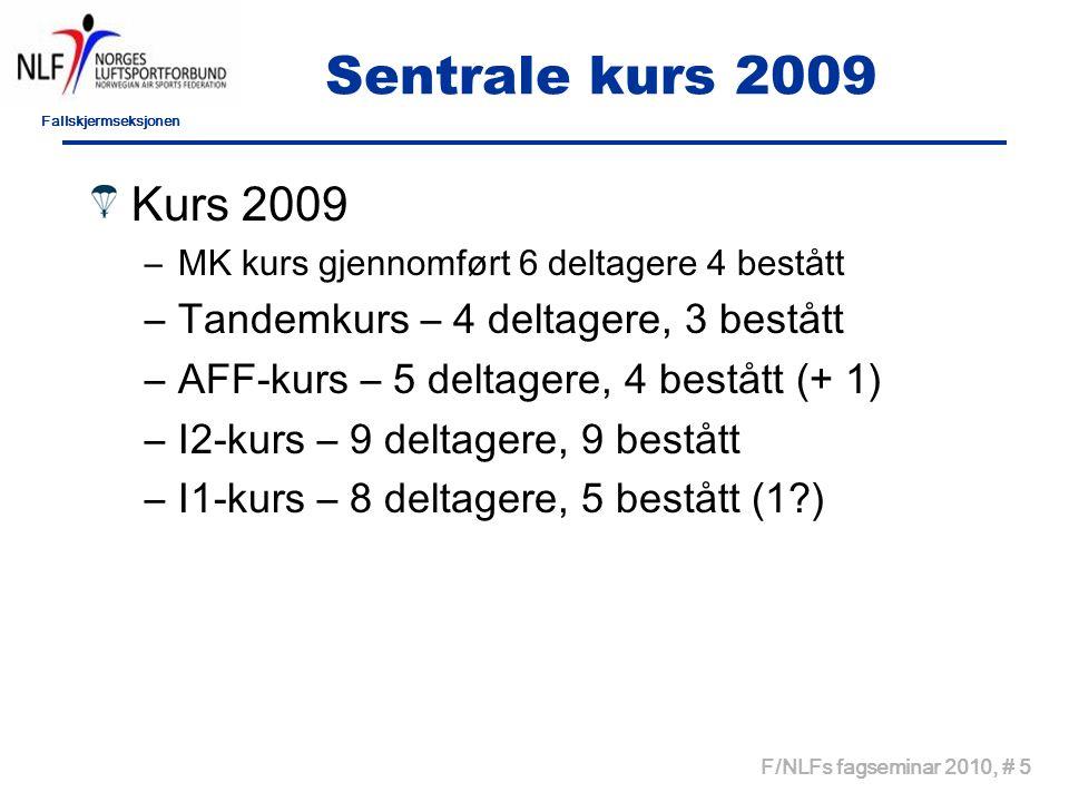 Fallskjermseksjonen F/NLFs fagseminar 2010, # 5 Sentrale kurs 2009 Kurs 2009 –MK kurs gjennomført 6 deltagere 4 bestått –Tandemkurs – 4 deltagere, 3 bestått –AFF-kurs – 5 deltagere, 4 bestått (+ 1) –I2-kurs – 9 deltagere, 9 bestått –I1-kurs – 8 deltagere, 5 bestått (1?)