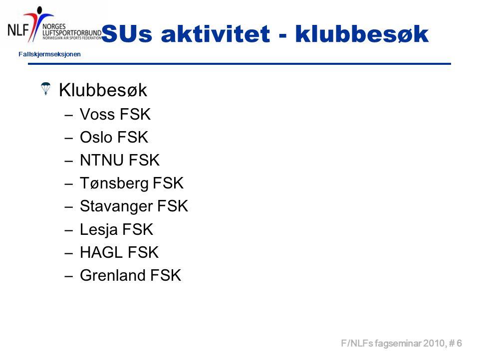 Fallskjermseksjonen F/NLFs fagseminar 2010, # 6 SUs aktivitet - klubbesøk Klubbesøk –Voss FSK –Oslo FSK –NTNU FSK –Tønsberg FSK –Stavanger FSK –Lesja FSK –HAGL FSK –Grenland FSK