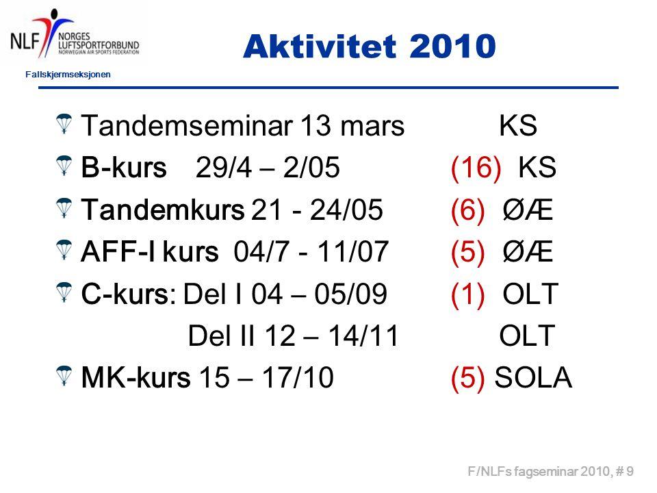 Fallskjermseksjonen F/NLFs fagseminar 2010, # 9 Aktivitet 2010 Tandemseminar 13 mars KS B-kurs 29/4 – 2/05 (16) KS Tandemkurs 21 - 24/05 (6) ØÆ AFF-I kurs 04/7 - 11/07 (5) ØÆ C-kurs: Del I 04 – 05/09 (1) OLT Del II 12 – 14/11 OLT MK-kurs 15 – 17/10 (5) SOLA