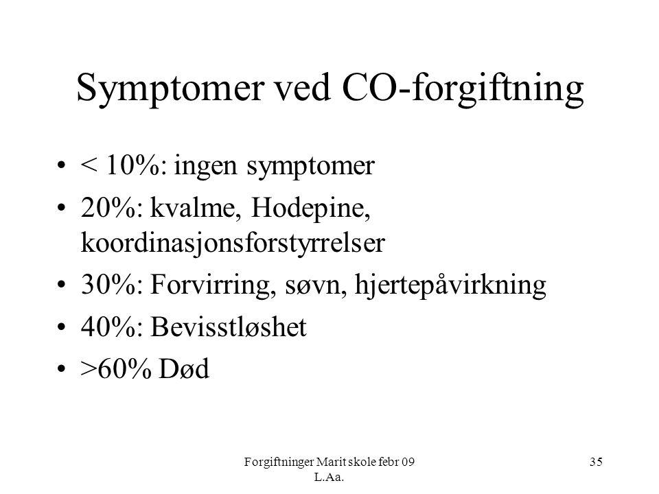 Forgiftninger Marit skole febr 09 L.Aa. 35 Symptomer ved CO-forgiftning •< 10%: ingen symptomer •20%: kvalme, Hodepine, koordinasjonsforstyrrelser •30