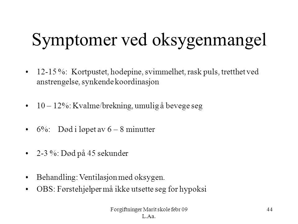 Forgiftninger Marit skole febr 09 L.Aa. 44 Symptomer ved oksygenmangel •12-15 %: Kortpustet, hodepine, svimmelhet, rask puls, tretthet ved anstrengels