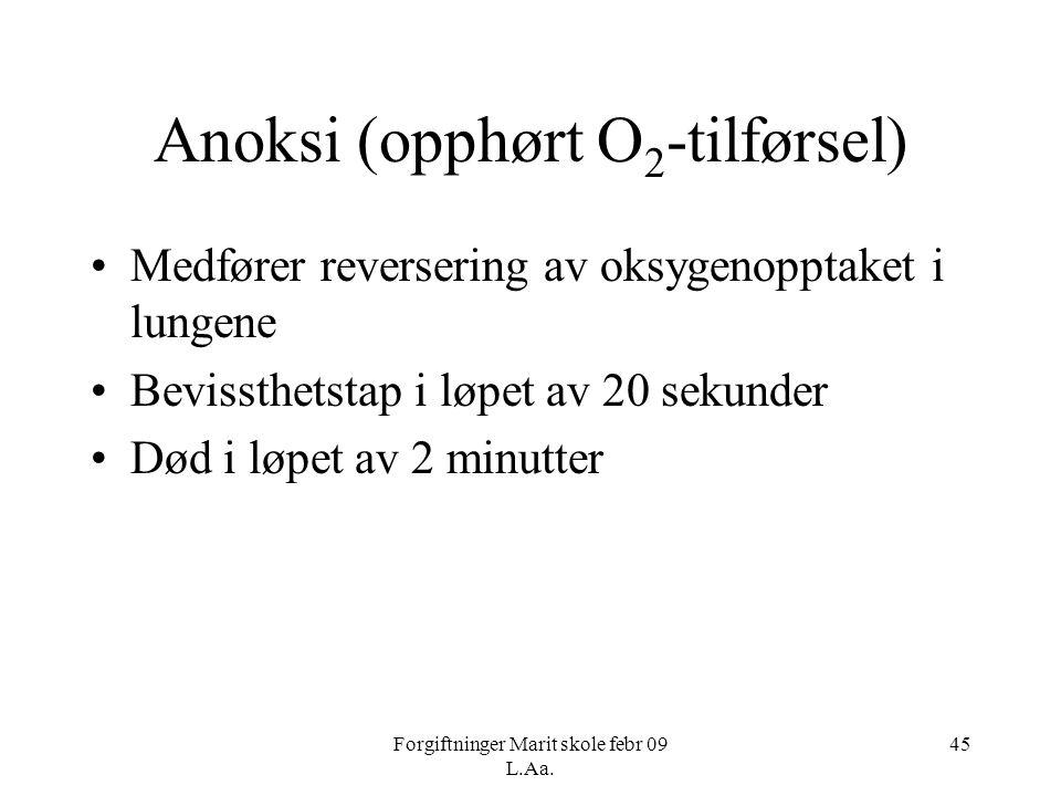 Forgiftninger Marit skole febr 09 L.Aa. 45 Anoksi (opphørt O 2 -tilførsel) •Medfører reversering av oksygenopptaket i lungene •Bevissthetstap i løpet