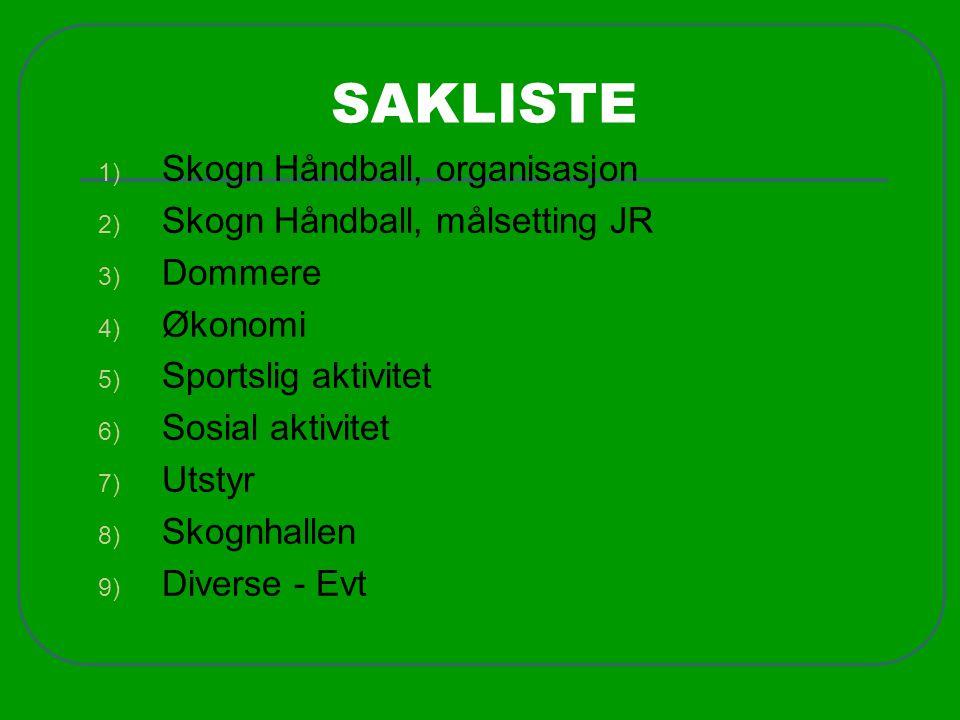 SAKLISTE 1) Skogn Håndball, organisasjon 2) Skogn Håndball, målsetting JR 3) Dommere 4) Økonomi 5) Sportslig aktivitet 6) Sosial aktivitet 7) Utstyr 8