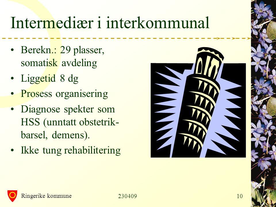 Ringerike kommune 23040910 Intermediær i interkommunal •Berekn.: 29 plasser, somatisk avdeling •Liggetid 8 dg •Prosess organisering •Diagnose spekter som HSS (unntatt obstetrik- barsel, demens).