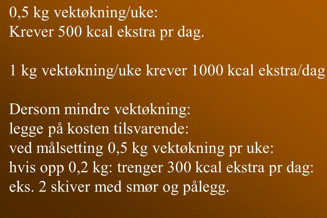 0,5 kg vektøkning/uke: Krever 500 kcal ekstra pr dag. 1 kg vektøkning/uke krever 1000 kcal ekstra/dag Dersom mindre vektøkning: legge på kosten tilsva