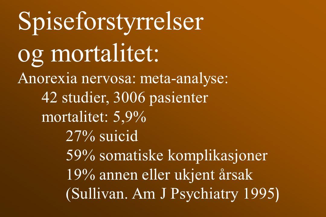 Spiseforstyrrelser og mortalitet: Anorexia nervosa: meta-analyse: 42 studier, 3006 pasienter mortalitet: 5,9% 27% suicid 59% somatiske komplikasjoner