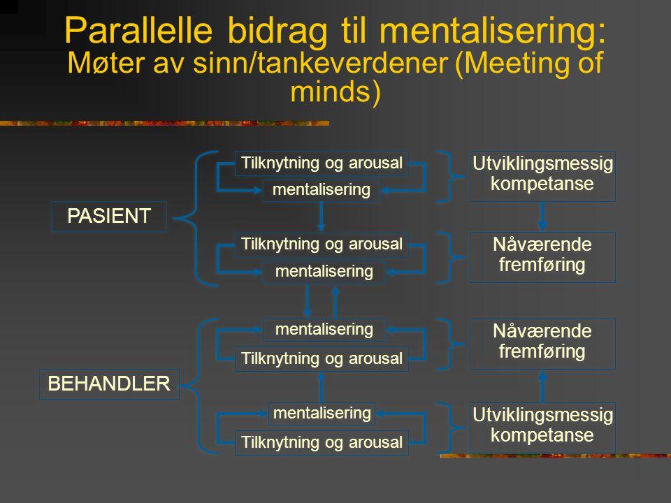 Parallelle bidrag til mentalisering: Møter av sinn/tankeverdener (Meeting of minds) PASIENT BEHANDLER Tilknytning og arousal mentalisering Tilknytning
