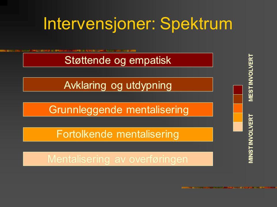 Intervensjoner: Spektrum MEST INVOLVERT MINST INVOLVERT Støttende og empatisk Avklaring og utdypning Grunnleggende mentalisering Fortolkende mentalise