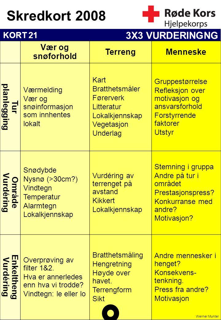 KORT 21 Skredkort 2008 November 2007 - Skjelbakken Copyleft: Norges Røde Kors Hjelpekorps Vær og snøforhold TerrengMenneske Tur planlegging Værmelding