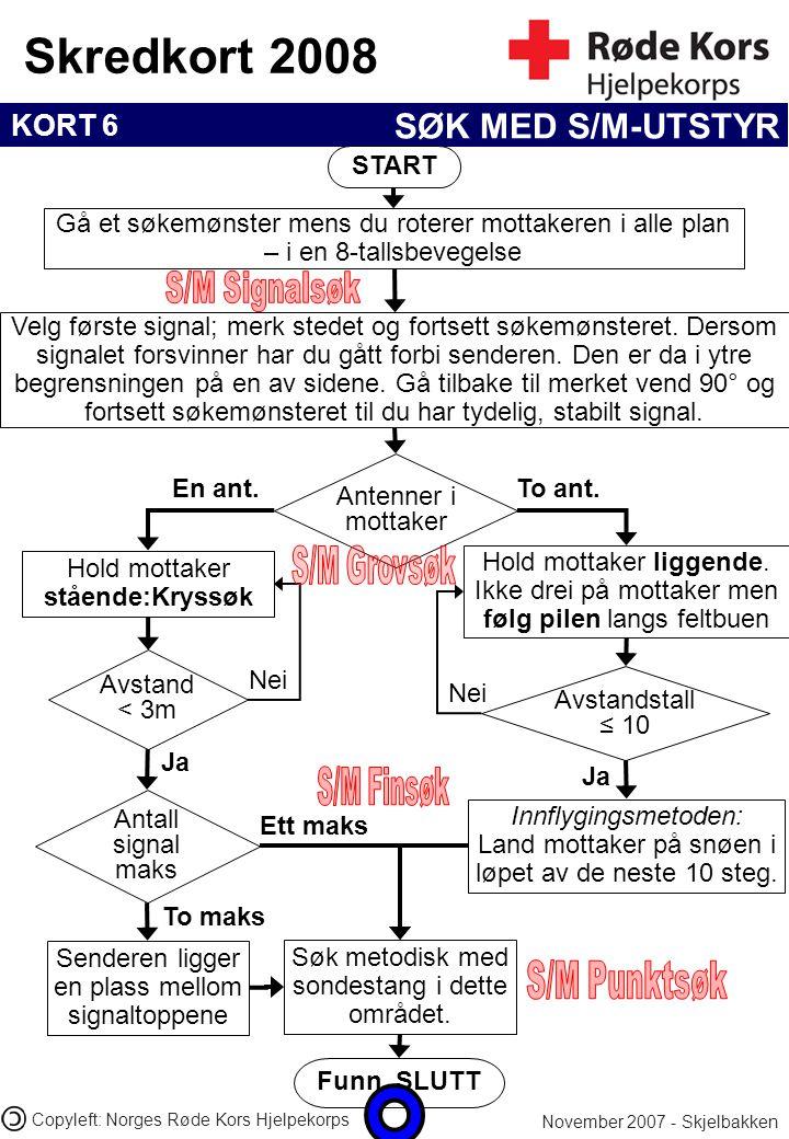 KORT 6 Skredkort 2008 November 2007 - Skjelbakken Copyleft: Norges Røde Kors Hjelpekorps SØK MED S/M-UTSTYR START Gå et søkemønster mens du roterer mo