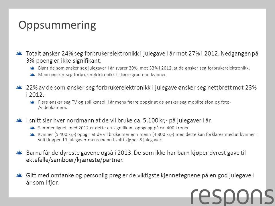 Oppsummering Totalt ønsker 24% seg forbrukerelektronikk i julegave i år mot 27% i 2012. Nedgangen på 3%-poeng er ikke signifikant. Blant de som ønsker