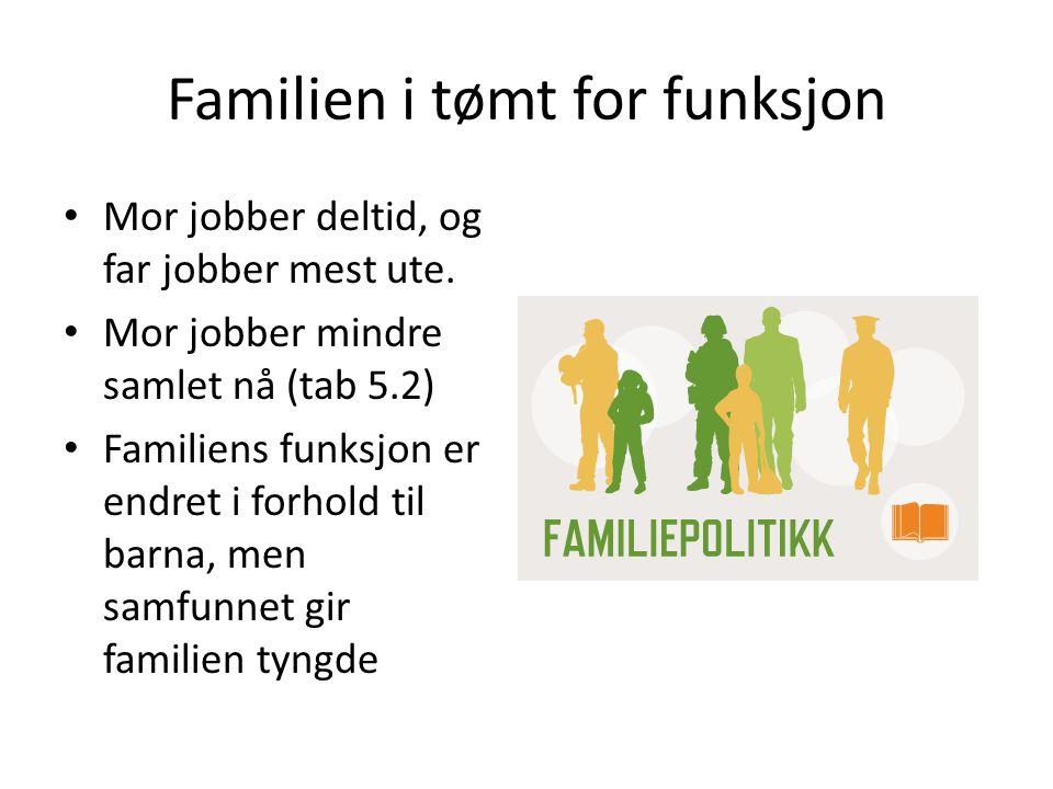 Familien i tømt for funksjon • Mor jobber deltid, og far jobber mest ute. • Mor jobber mindre samlet nå (tab 5.2) • Familiens funksjon er endret i for