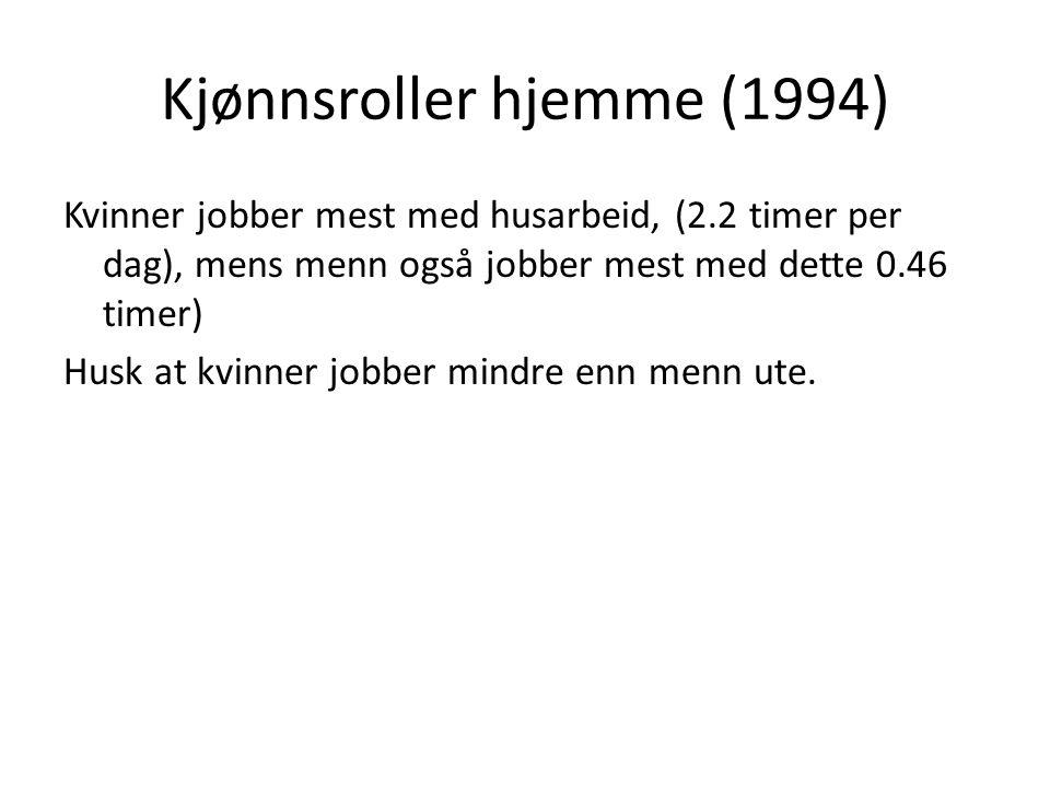 Kjønnsroller hjemme (1994) Kvinner jobber mest med husarbeid, (2.2 timer per dag), mens menn også jobber mest med dette 0.46 timer) Husk at kvinner jo