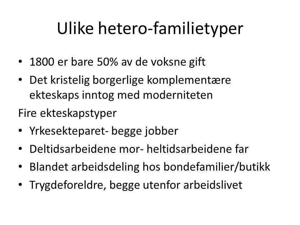 Ulike hetero-familietyper • 1800 er bare 50% av de voksne gift • Det kristelig borgerlige komplementære ekteskaps inntog med moderniteten Fire ekteska