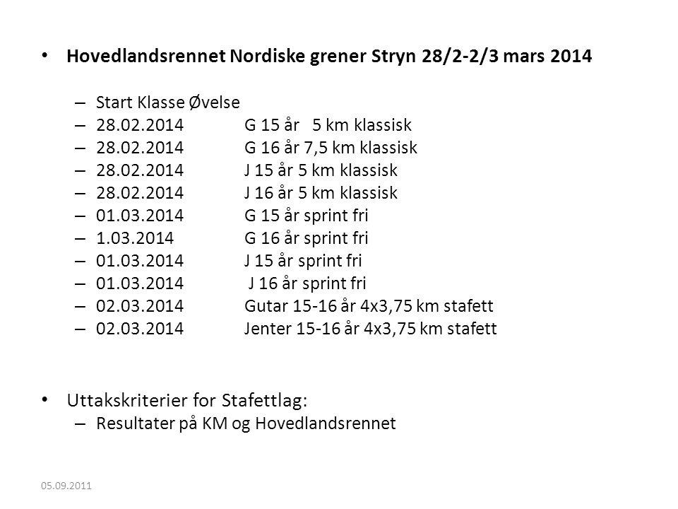 • Hovedlandsrennet Nordiske grener Stryn 28/2-2/3 mars 2014 – Start Klasse Øvelse – 28.02.2014 G 15 år 5 km klassisk – 28.02.2014 G 16 år 7,5 km klassisk – 28.02.2014 J 15 år 5 km klassisk – 28.02.2014 J 16 år 5 km klassisk – 01.03.2014 G 15 år sprint fri – 1.03.2014 G 16 år sprint fri – 01.03.2014 J 15 år sprint fri – 01.03.2014 J 16 år sprint fri – 02.03.2014 Gutar 15-16 år 4x3,75 km stafett – 02.03.2014 Jenter 15-16 år 4x3,75 km stafett • Uttakskriterier for Stafettlag: – Resultater på KM og Hovedlandsrennet 05.09.2011