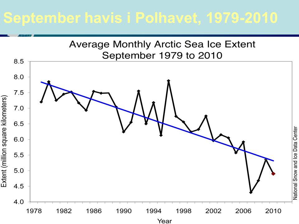 September havis i Polhavet, 1979-2010