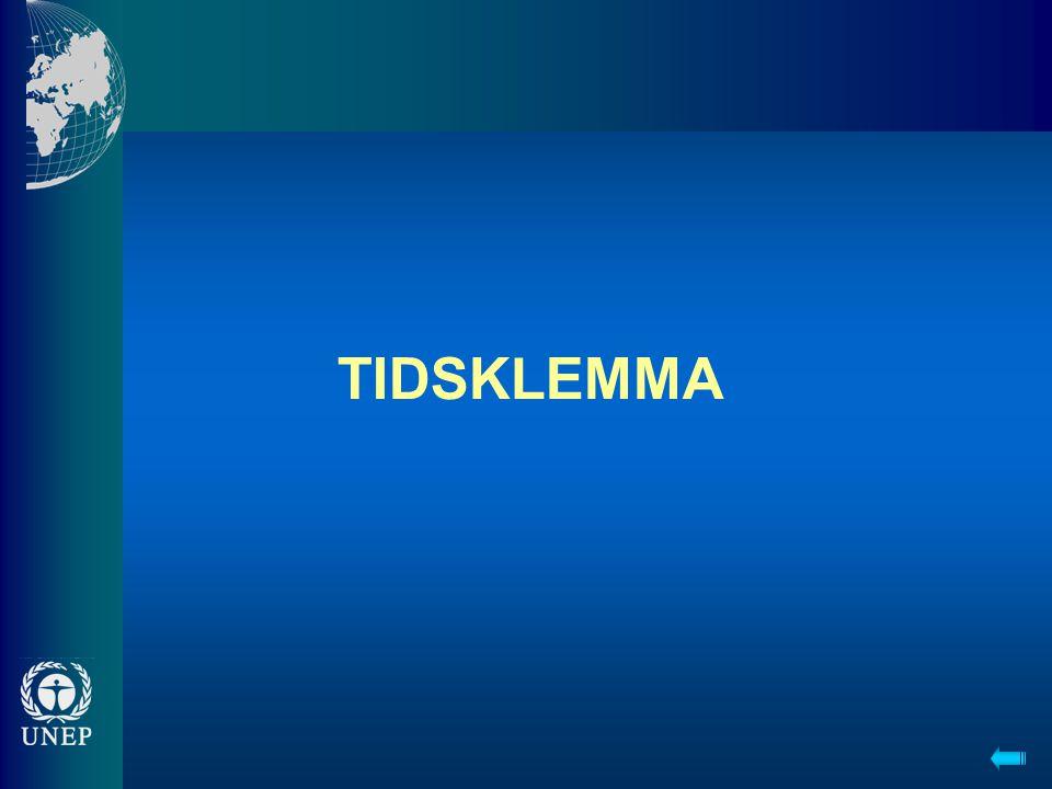 TIDSKLEMMA
