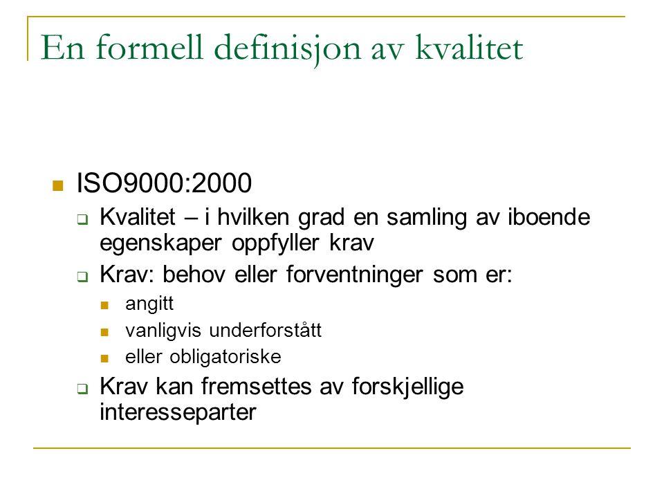  ISO9000:2000  Kvalitet – i hvilken grad en samling av iboende egenskaper oppfyller krav  Krav: behov eller forventninger som er:  angitt  vanlig