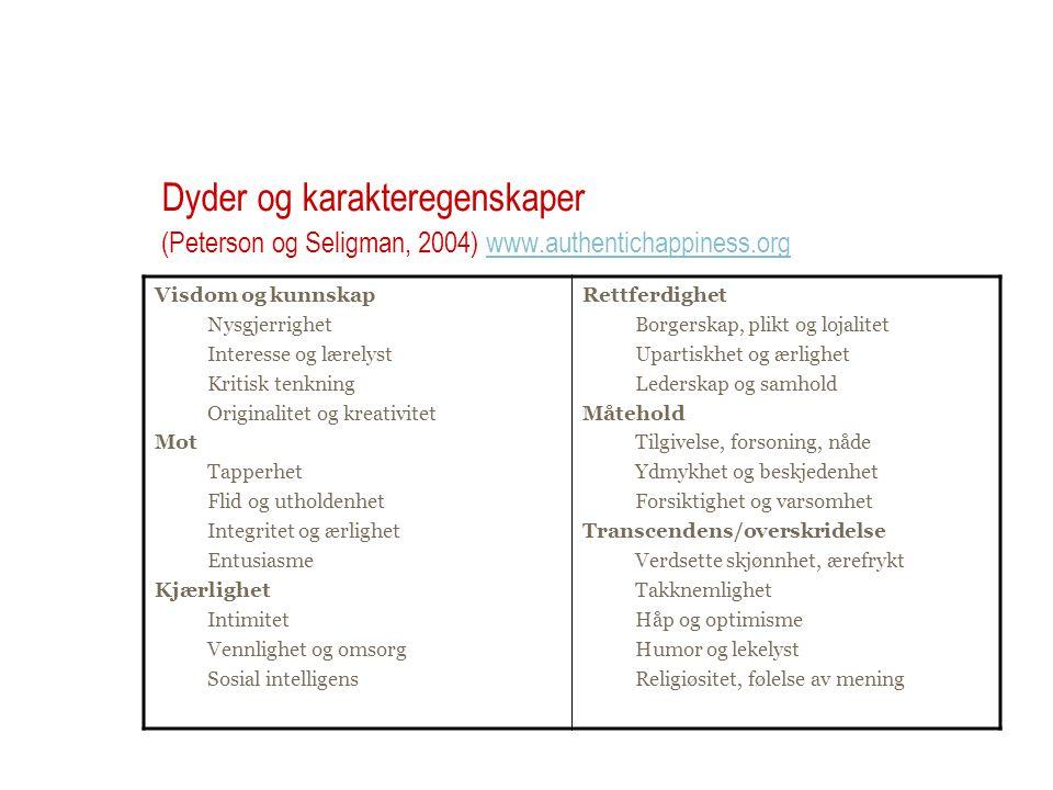 Dyder og karakteregenskaper (Peterson og Seligman, 2004) www.authentichappiness.orgwww.authentichappiness.org Visdom og kunnskap Nysgjerrighet Interes