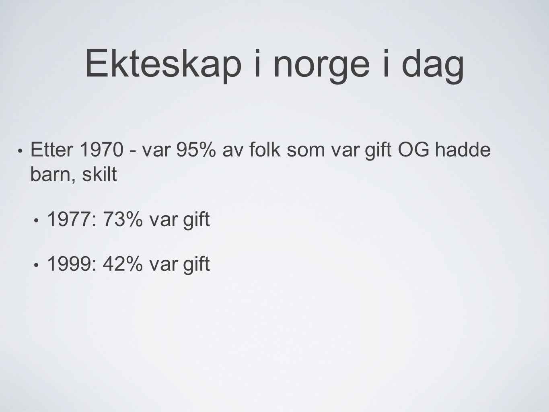 Ekteskap i norge i dag • Etter 1970 - var 95% av folk som var gift OG hadde barn, skilt • 1977: 73% var gift • 1999: 42% var gift