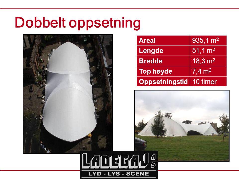 Dobbelt oppsetning Areal935,1 m 2 Lengde51,1 m 2 Bredde18,3 m 2 Top høyde7,4 m 2 Oppsetningstid10 timer