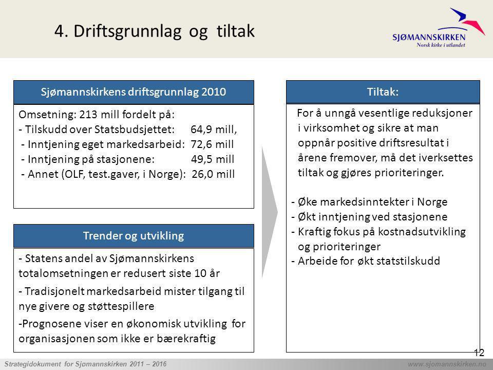 ' Strategidokument for Sjømannskirken 2011 – 2016 www.sjomannskirken.no 12 4. Driftsgrunnlag og tiltak Sjømannskirkens driftsgrunnlag 2010 Omsetning: