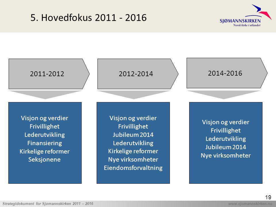 ' Strategidokument for Sjømannskirken 2011 – 2016 www.sjomannskirken.no 19 2014-2016 2012-20142011-2012 Visjon og verdier Frivillighet Lederutvikling